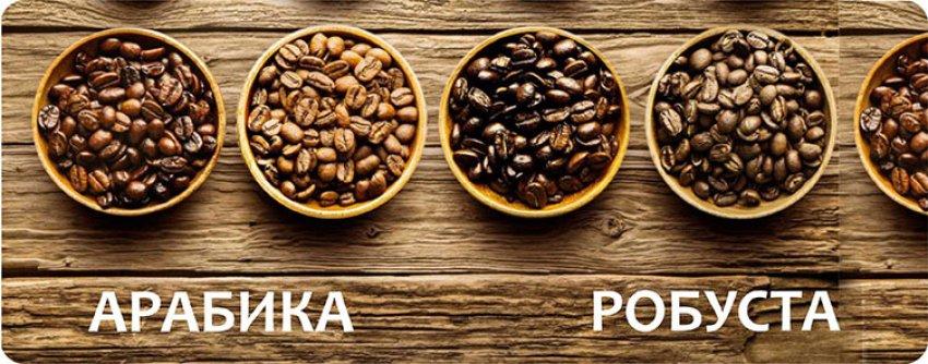 Кофе зерновое Бленды